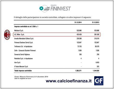 bilancio della milan fininvest alza a 425 mln il valore club a bilancio