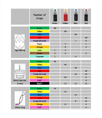 food coloring mixing chart food coloring chart 9 free pdf documents