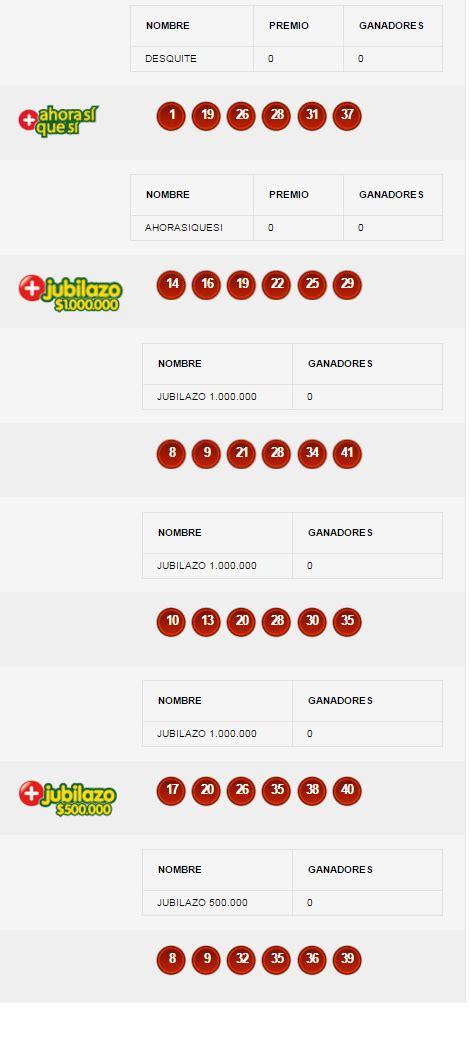 resultados loto hoy resultados del loto domingo 11 de resultados del loto domingo 22 de noviembre de 2015