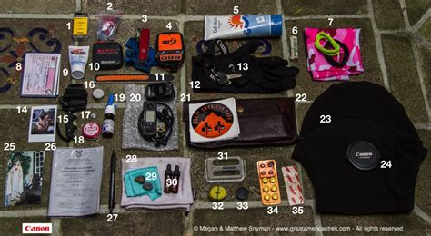 edc backpack list edc and pocket dump for motorcyclists what do you pack in your jacket tank bag great
