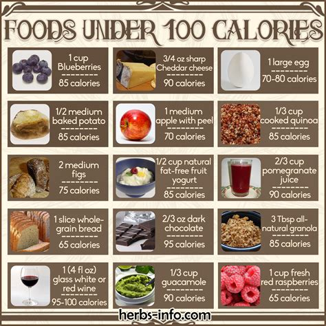 food calorie chart free printable chart of foods 100 calories herbs