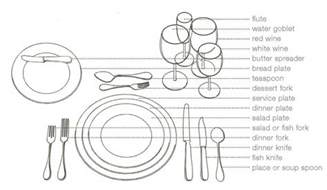 Formal Table Setting by Slave Journeys Essential Slave Skills Formal Dining