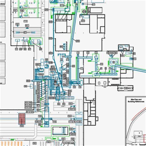 dua jenis layout dalam fasilitas produksi adalah dwi endartanto blogg perancangan tata letak fasilitas