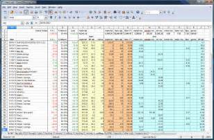 Sheets Spreadsheet Spreadsheet Samples