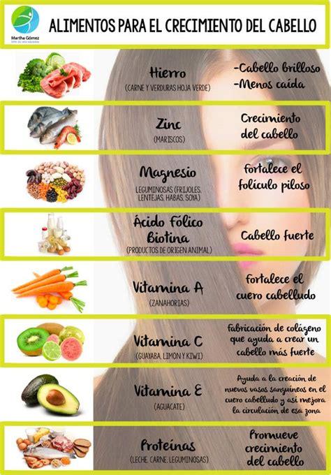 que alimentos son buenos para el pelo 191 qu 233 alimentos son necesarios para el crecimiento del