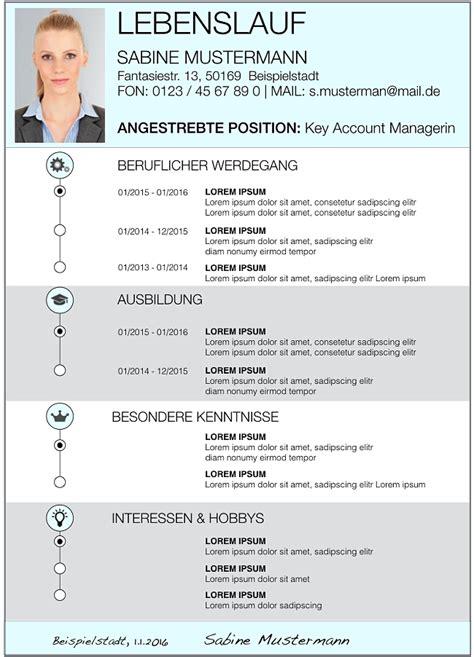 Lebenslauf Muster Jobborse Bewerbung Checkliste Bitte Nichts Vergessen Karrierebibel De