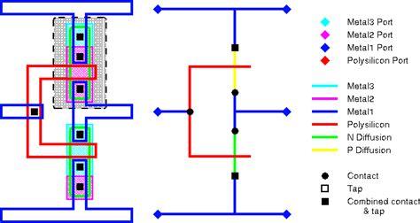 layout diagram in vlsi stick diagram vlsi system design