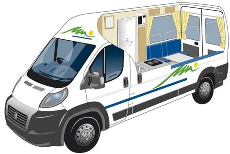 Motor Home Awning Fiat Ducato Motorhome For Hire In Moreton Wirral