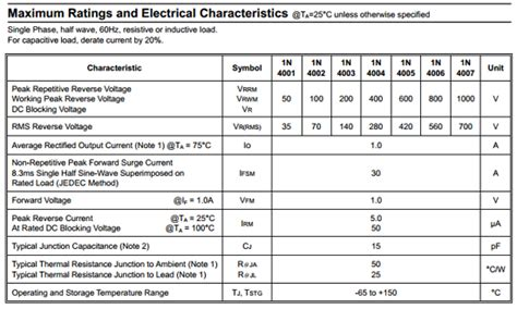 in4003 diode datasheet in4002 datasheet pdf won top electronics