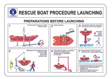 boat safety procedures lalizas imo signs rescue boat procedure launching