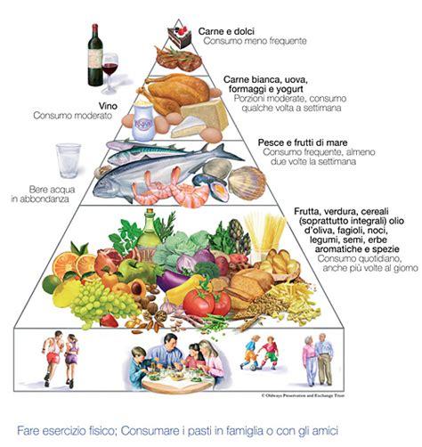 alimenti della dieta mediterranea wellness valley romagna benessere