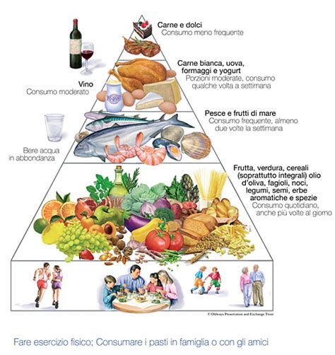 alimentazione dieta mediterranea wellness valley romagna benessere