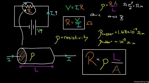 resistors in parallel khan academy resistors in parallel and series wiring diagram 1964 gmc wiring diagram