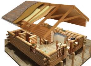 log home interior walls included materials features and benefits