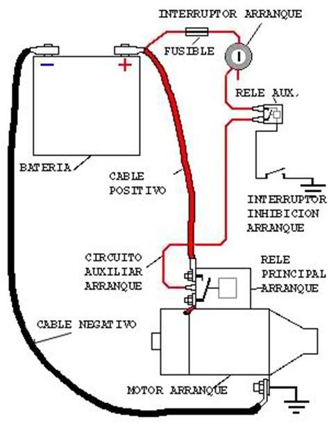 colocar cadenas gorila mantenimiento de sistemas