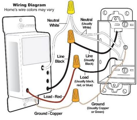house wiring neutral color readingrat net