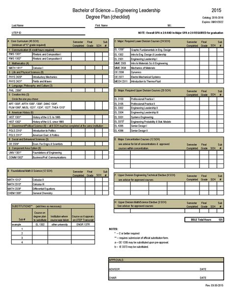 Popular Dissertation Introduction Ghostwriter For Hire For Phd by Profile Essay Paper Topics Searching For Fresh Ideas Best