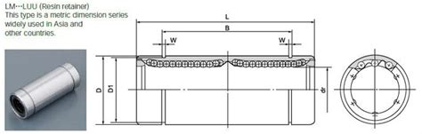 Linear Bush Lm 25 Uu Aj Asb bearing slide linear bearings lm10luu bearing linear view slide linear bearings sybr