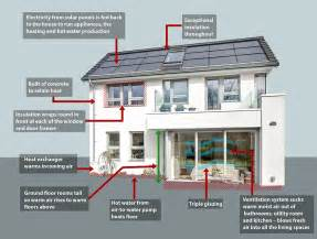 energy efficient homes the most energy efficient homes in the world