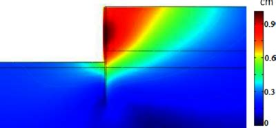 geophysics and geomechanics presentations from the comsol
