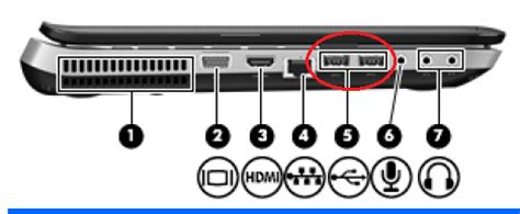 i am unable to find the usb 3.0 ports on my pavillion dv6