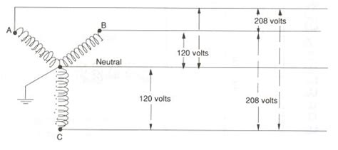 whats  difference    volt   volt system