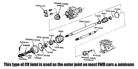 layout of a cv exles front cv joint axle drive shaft nissan navara d40 12 2005