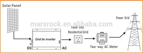 500w grid tie solar wiring diagram get free image about