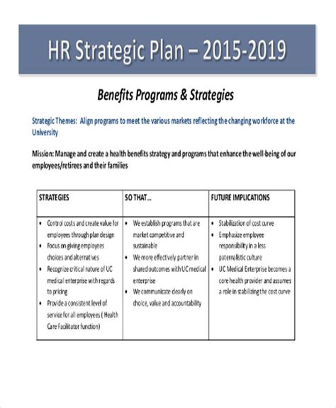 template for hr business plan 44 strategic plan sles free premium templates