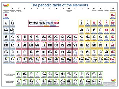 web elements periodic table three new elements of the periodic table