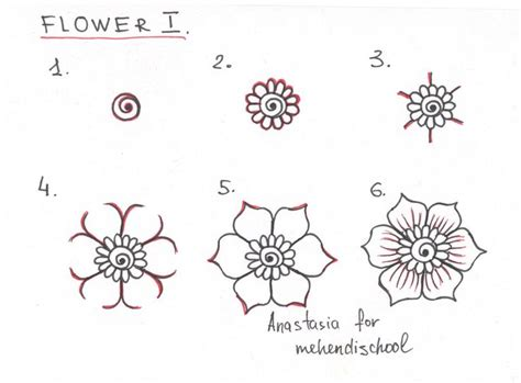 henna design tutorial how to draw a beautiful and smooth mehndi flower small
