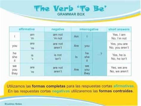preguntas en ingles gramatica gram 225 tica ingl 233 s el verbo to be youtube