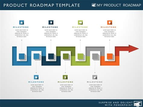 Seven Phase It Strategy Timeline Roadmapping Powerpoint Roadmap Timeline Template