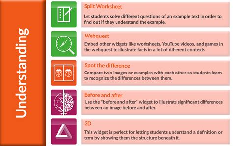 interpreting graphics taxonomy worksheet answers taxonomy worksheet answers deployday