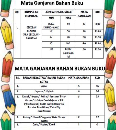 format buku nilam 2017 pusat sumber sekolah bengkel tambah baik program nilam 2017