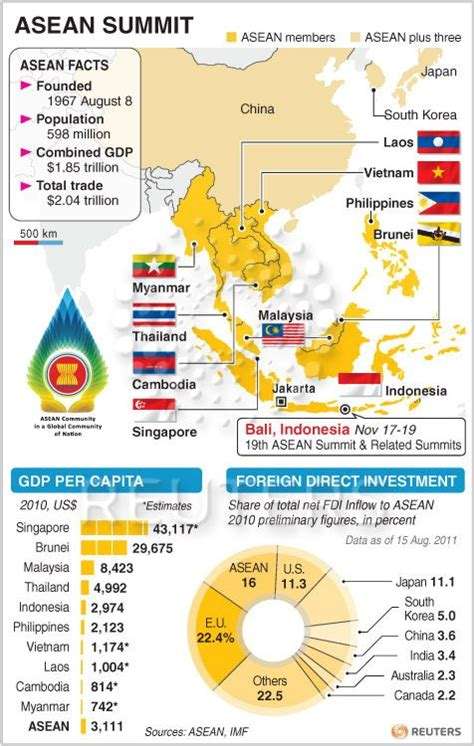 Cd Around The World Philippines Malaysia asean stats and useful economic overview economics of