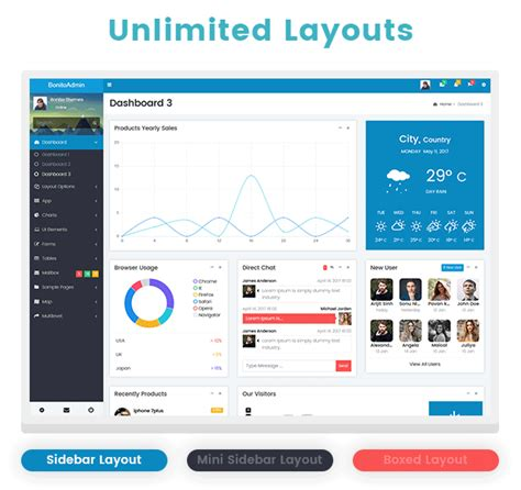Bonito Responsive Bootstrap 4 Admin Template Dashboard By Themes Hub Add To Cart Template Bootstrap
