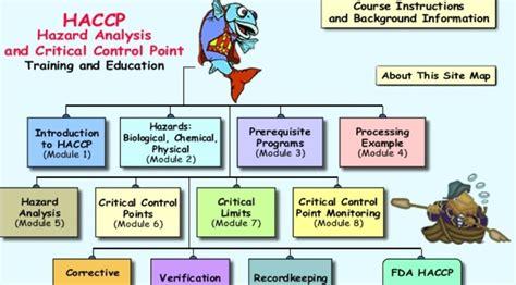 haccp test kojih 7 principa i na芻ela obuhva艸a haccp sustav mali