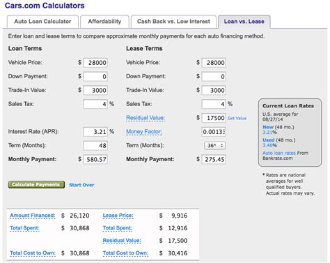 should i buy a house calculator 10 online financial calculators you never knew that could