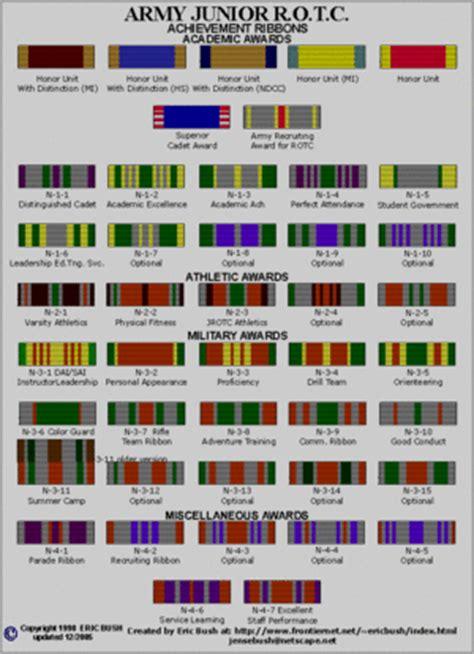 tasc colors az ribbons jrotc wiki fandom powered by wikia