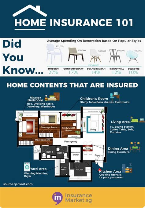 house content insurance compare house and content insurance 28 images what is actually covered by your