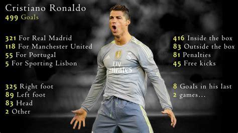 cristiano ronaldo best goals cristiano ronaldo s 499 goals general football and sport
