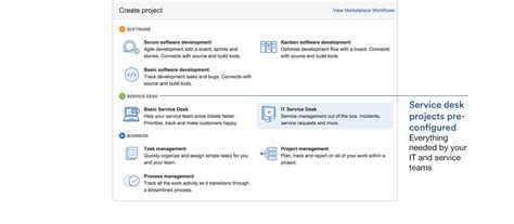 service desk email templates jira service desk 3 built for it and service teams