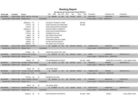 larimer county booking report larimer county sheriff booking report arrest card working