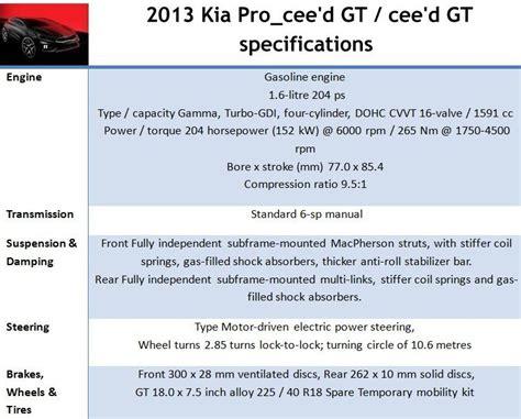 Kia Ceed Dimensions 2013 Kia Ceed Gt Pro Ceed Gt Specifications Kia News