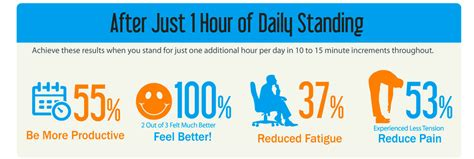 standing desk health benefits photo health benefits of a standing desk images