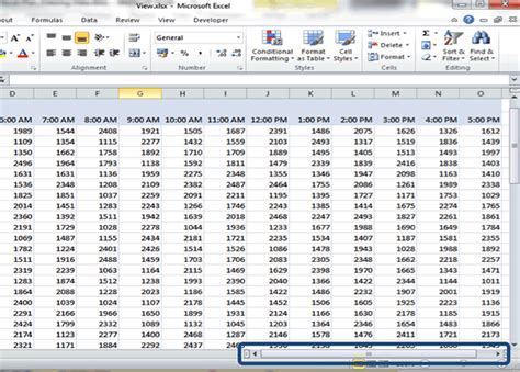 Excel Spreadsheet Tests Practice by Microsoft Excel 2010 Certification Free Practice Test
