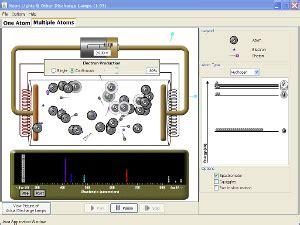 phet color vision discharge ls ucla ephysics
