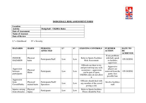 Risk Management Form Template Assessment Httpwebdesigncom Mughals Banking Risk Assessment Template