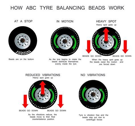 do tire balancing work part number description location qty warranty